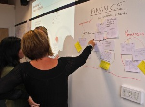 facilitation for financial strategy